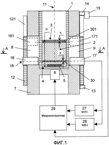 Способ оптического анализа агрегации тромбоцитов