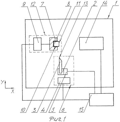 Сканирующий зондовый микроскоп с нанотомом