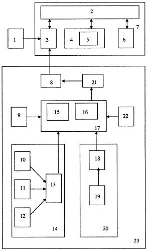 Автоматизированный комплекс обнаружения и контроля делящихся и радиоактивных материалов, перевозимых транспортными средствами, и одновременного мониторинга упомянутых транспортных средств