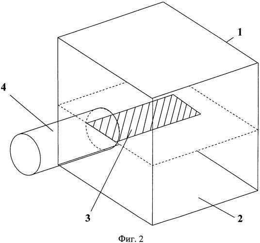 Способ определения профиля распределения поглощенной дозы электронного излучения