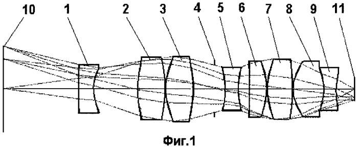Проекционный объектив с большим относительным отверстием