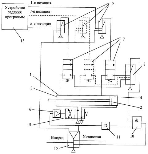 Пневматическое программное устройство