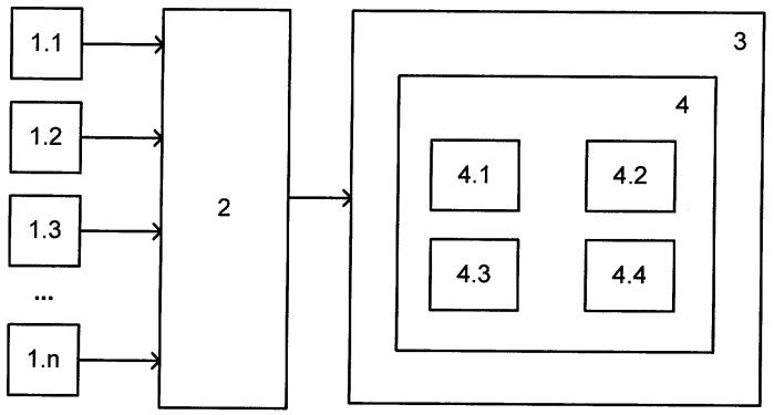 Способ контроля и анализа многопараметрических систем