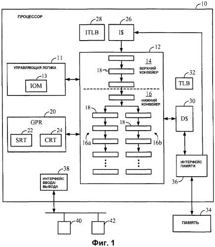 Очистка сегментированного конвейера для неверно предсказанных переходов