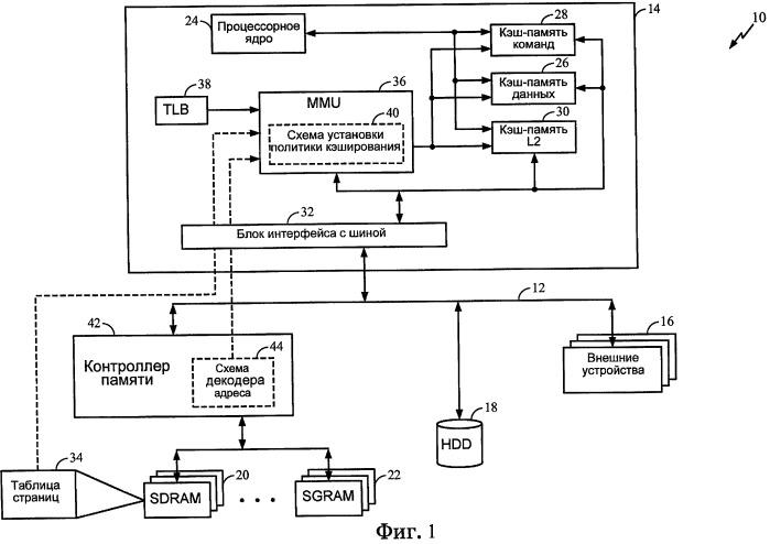 Способ и устройство для установки политики кэширования в процессоре