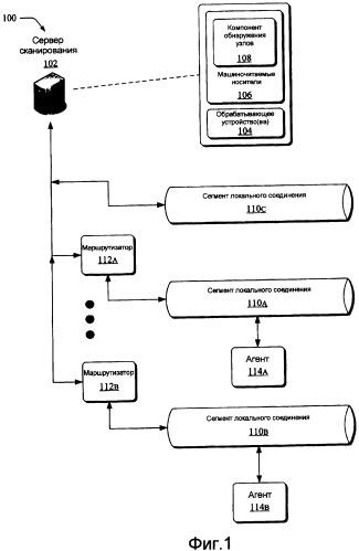 Обнаружение сетевых узлов и маршрутизируемых адресов