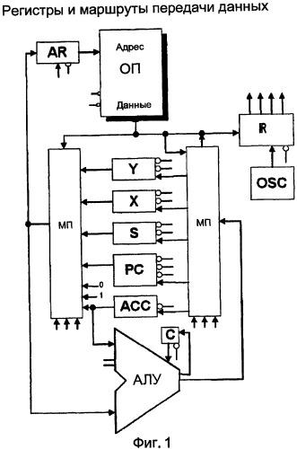 Оптимизированная для потоков многопроцессорная архитектура