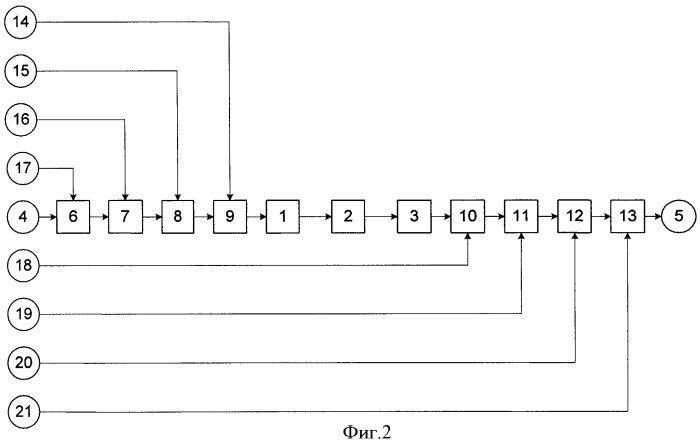 Система защищенной передачи управляющей программы к станку с числовым программным управлением