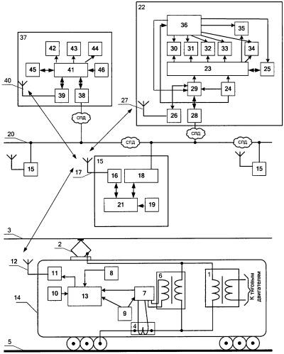 Система коммерческого учета электроэнергии, потребляемой тяговым подвижным составом