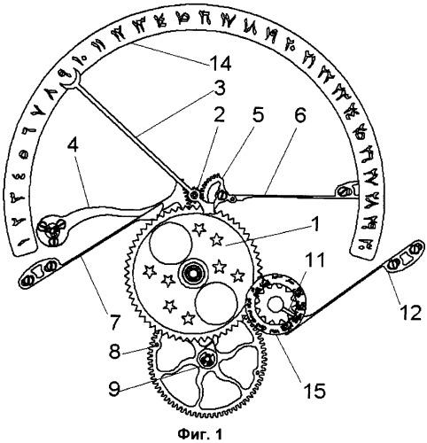 Мусульманский календарь, часы с мусульманским календарем и способ определения дней и месяцев по мусульманскому календарю