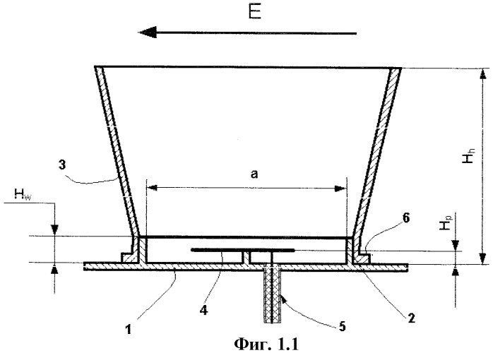 Антенная система с изменяемой формой диаграммы направленности