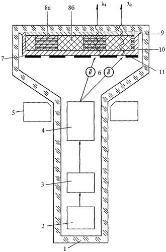 Двухчастотный лазерный электронно-лучевой прибор для генерации пикосекундных импульсов