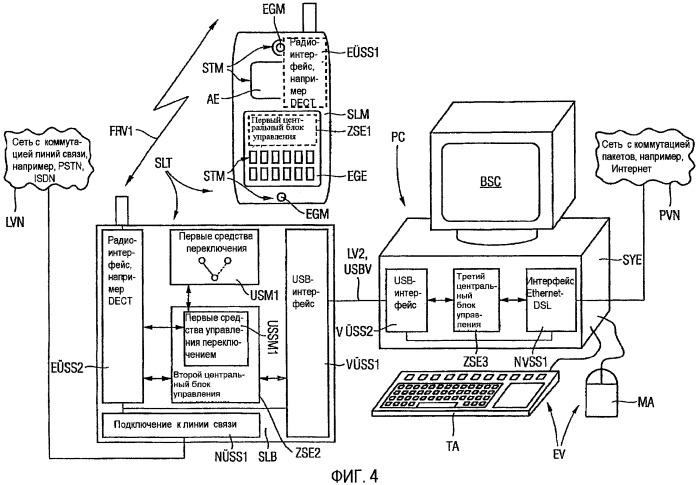 Приемник/источник данных, прибор передачи данных и оконечный прибор данных для сети с коммутацией линий связи и сети с коммутацией пакетов