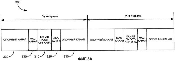 Способы и системы для обеспечения улучшенного определения местоположения в беспроводной связи