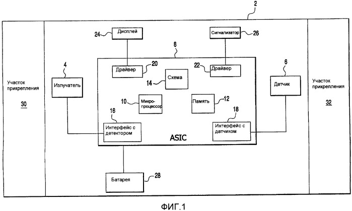 Пульсовый оксигемометр одноразового применения