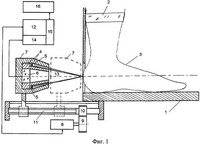 Способ и устройство для определения плотности вещества в костной ткани
