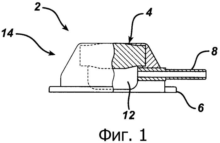 Порт для подкожных инъекций со стабилизирующими элементами