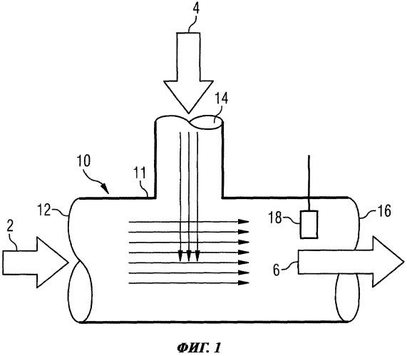 Устройство для смешивания свежего и нагретого воздуха и применение этого устройства в вентиляционной системе воздушного судна