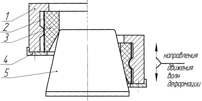 Способ штамповки тонкостенных кольцевых деталей и устройство для его осуществления