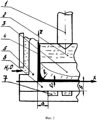 Водоохлаждаемая форма для электрошлакового литья заготовок