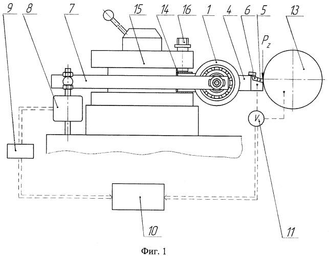 Устройство для оценки эффективности смазочно-охлаждающих технологических сред при резании металлов