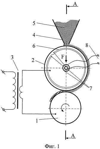 Устройство для электроконтактной приварки ферромагнитного порошка