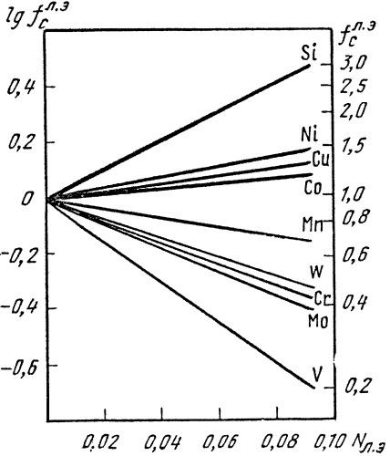 Способ получения многослойных металлических листов со стабильной субмикро- и наноразмерной структурой