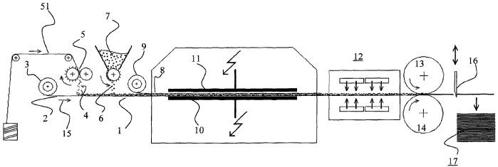 Способ изготовления армированного штампованного композитного полуфабриката