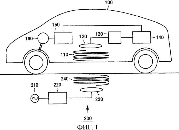 Транспортное средство с электроприводом и устройство подачи энергии для транспортного средства