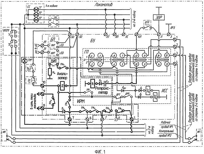 Способ управления электропневматическим тормозом