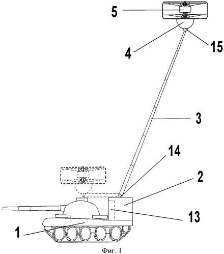 Система воздушного наблюдения