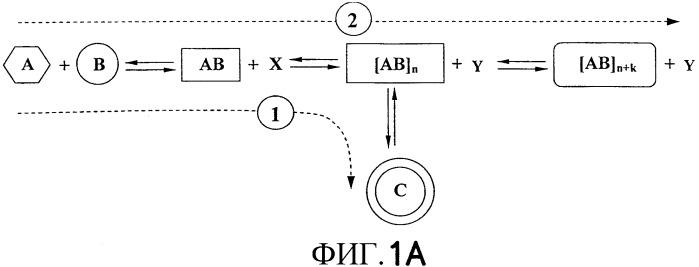 Способы, композиции и устройства для получения макроциклических соединений