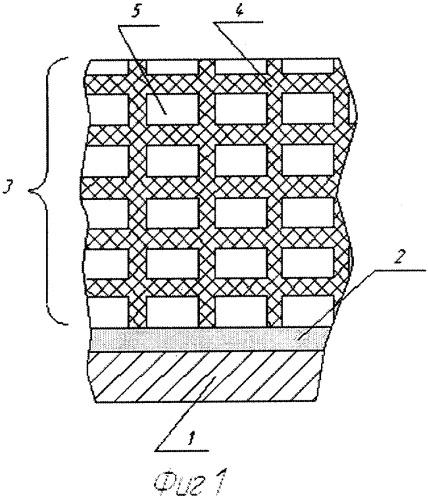 Способ склеивания теплонапряженных деталей из композиционных материалов