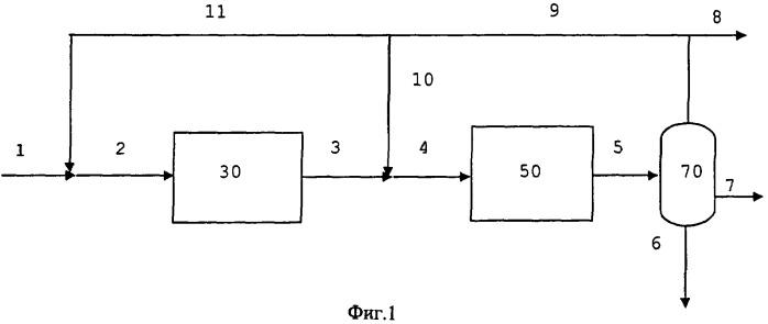 Способ превращения трудно конвертируемых оксигенатов в бензин