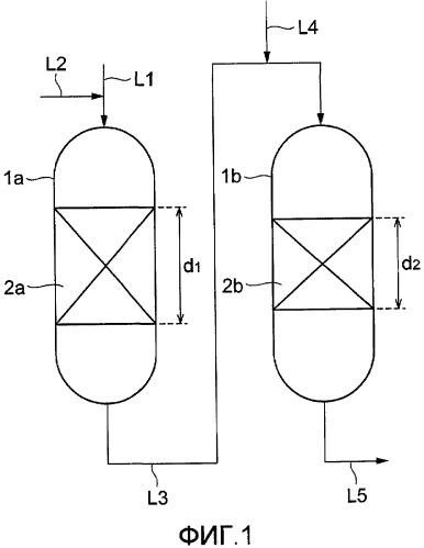 Способ гидрокрекинга воска