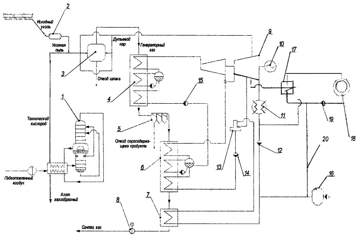 Установка для комбинированного производства водородосодержащего газа, электрической и тепловой энергии