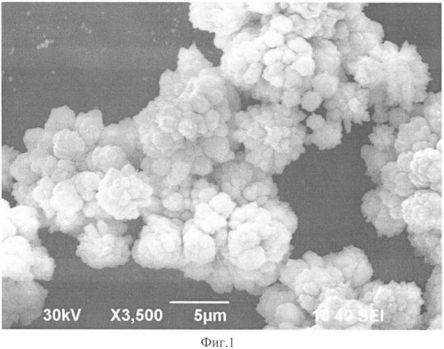 Наноструктурированный агломерат металлического кобальта и способ его получения