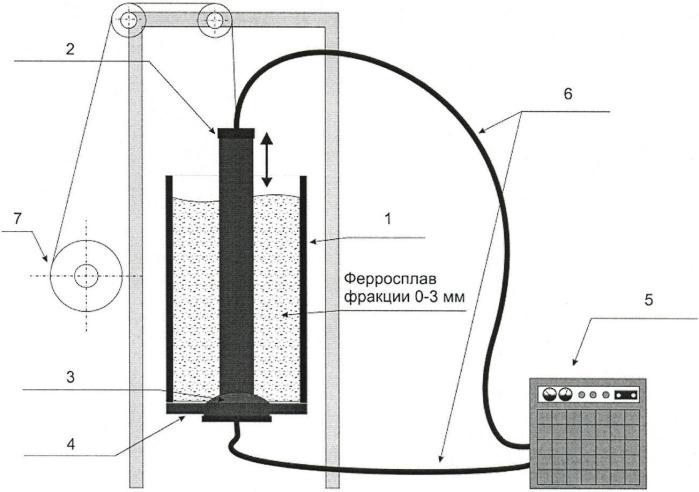 Способ получения слитка из мелкофракционных ферросплавов в электродуговой печи