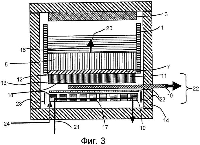 Устройство и способ для производства блоков кристаллического материала