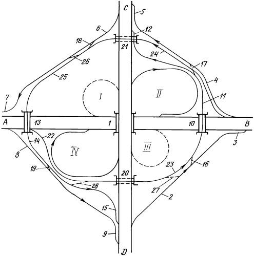 Способ строительства путепроводной развязки
