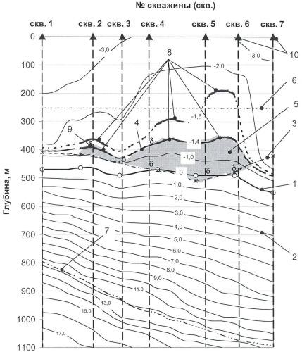 Способ выявления газогидратных пород в криолитозоне