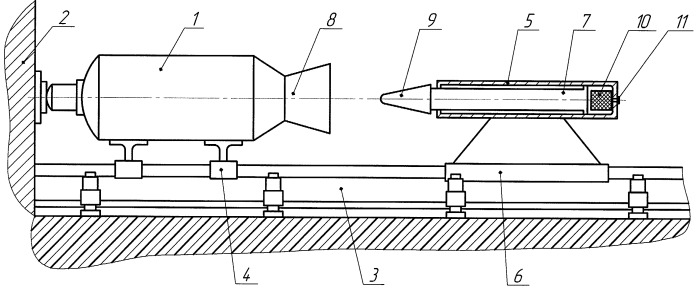Способ и устройство для испытаний ракетного двигателя твердого топлива