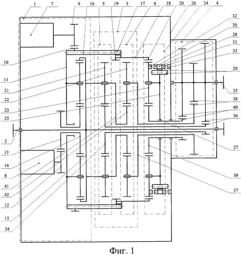 Широкодиапазонный бесступенчатый привод (супервариатор)