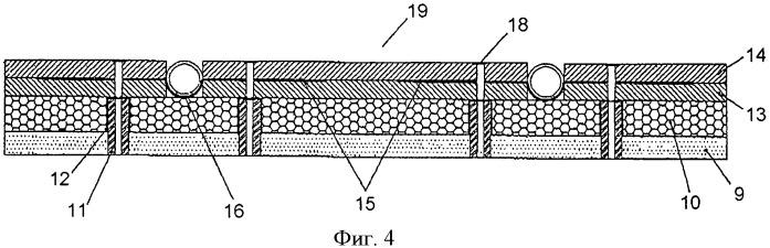 Способ производства панели обогрева