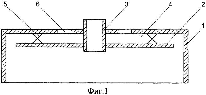 Способ локальной вытяжной вентиляции и устройство для его осуществления