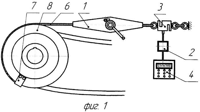 Способ измерения крутящего момента срабатывания предохранительной муфты приводного контура машины и устройство для его осуществления