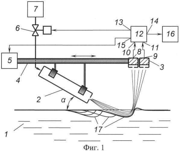 Способ измерения вязкости жидкостей и устройство для его реализации