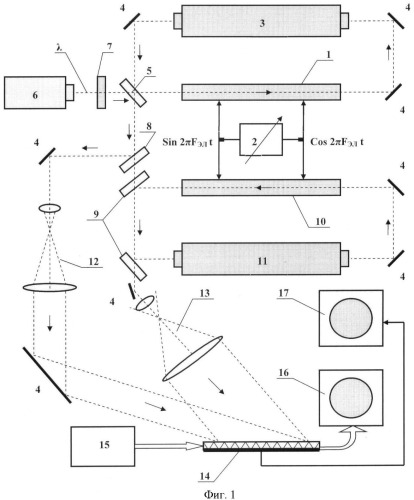 Устройство для регистрации вращательного электродинамического эффекта