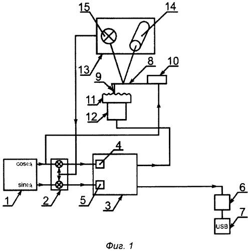 Блок управления для сканирующих зондовых микроскопов