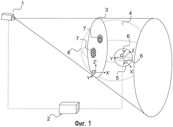 Устройство оптического определения положения и(или) ориентации объектов и соответствующие способы определения